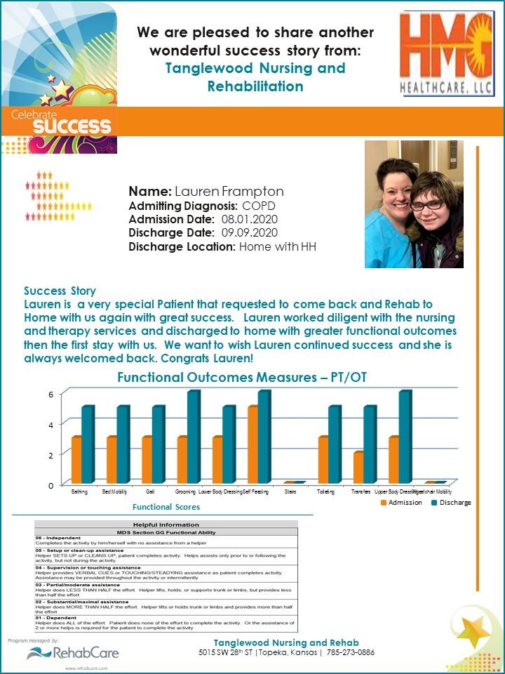 Celebrate Success Flyer - Lauren Frampton